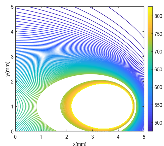 Thermal conductivity profile in Ti64 additive manufacturing
