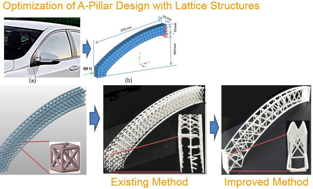 Optimization of A-Pillar Design with Lattice Structures