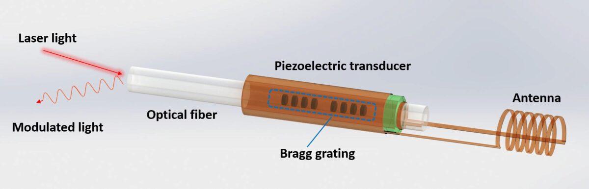 A rendering of the novel sensor