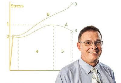 Wayne Whiteman MOOCs